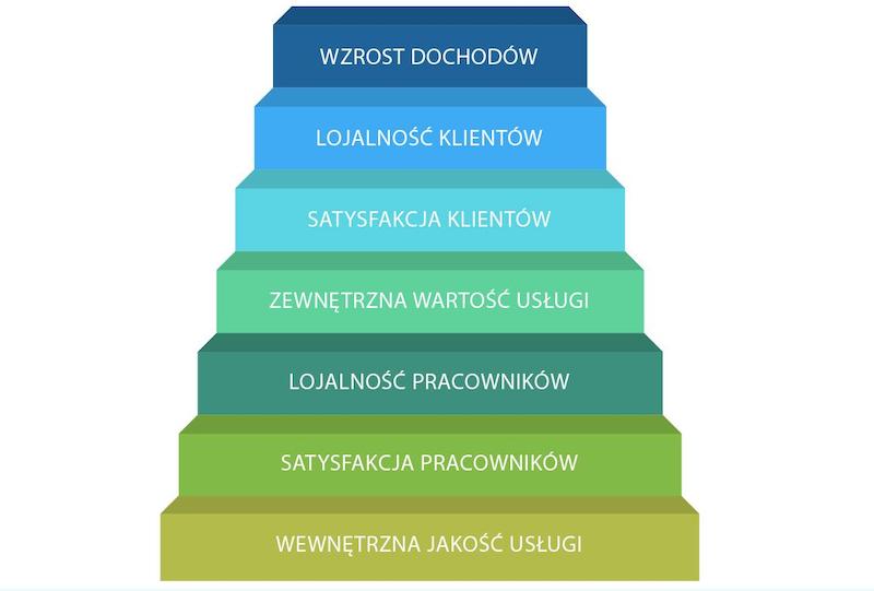 piramida_kl